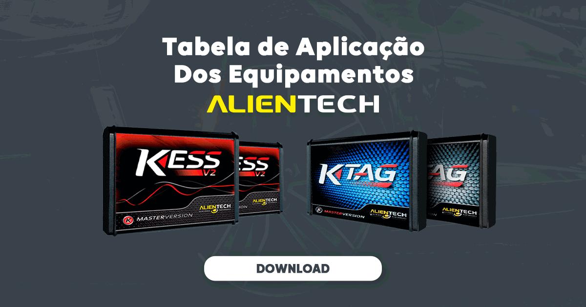 download tabela de aplicação Alientech