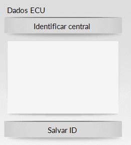 Dados Ecu
